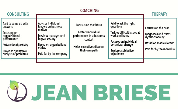 Coaching Graphic Version 1 Jean Briese