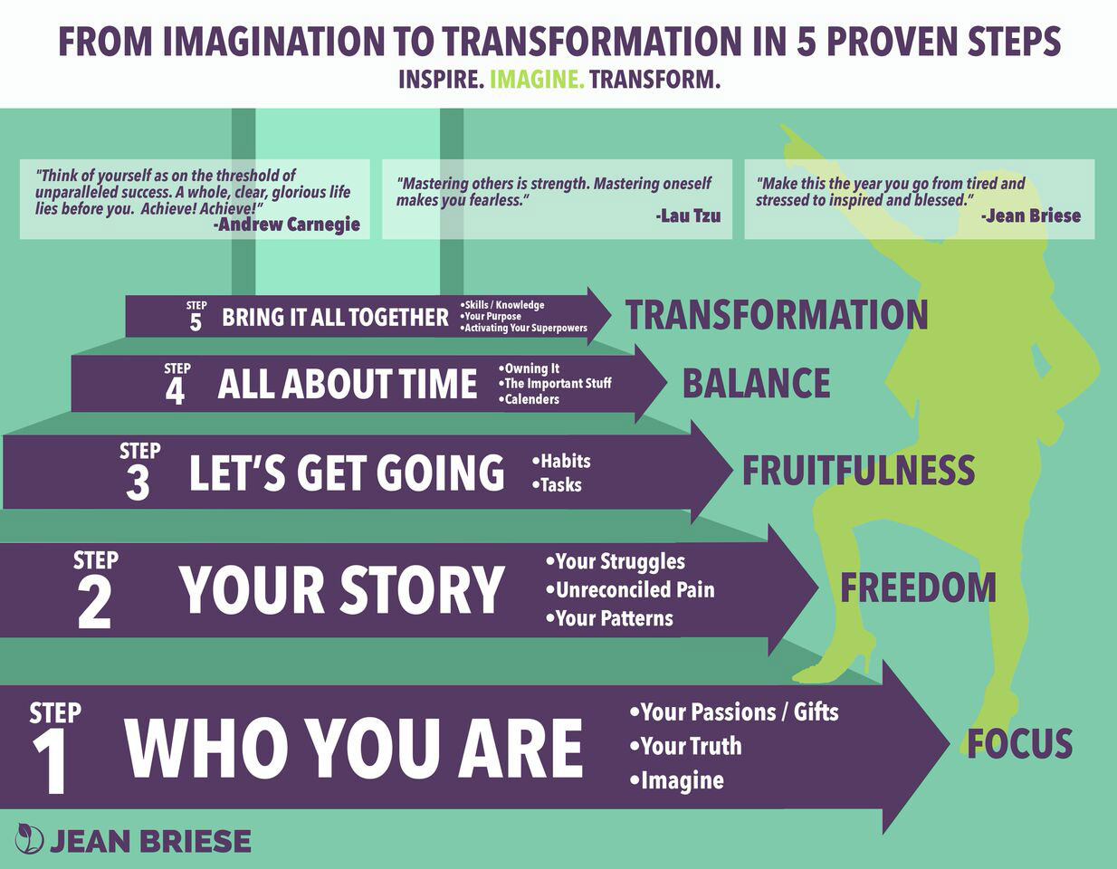 Life coaching phoenix motivational speaker motivational speaker life coaching solutioingenieria Image collections